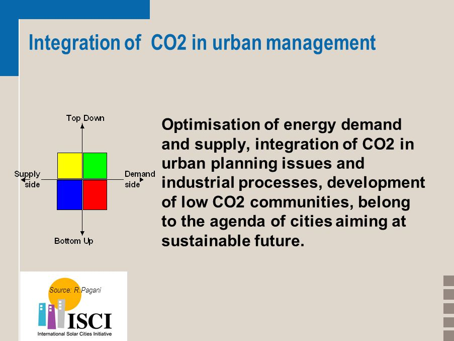 Integration of CO2 in urban management Optimisation of energy demand and supply, integration of CO2 in urban planning issues and industrial processes,