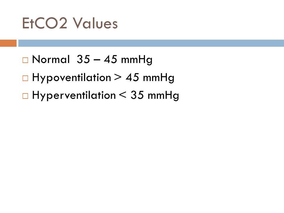 EtCO2 Values  Normal 35 – 45 mmHg  Hypoventilation > 45 mmHg  Hyperventilation < 35 mmHg