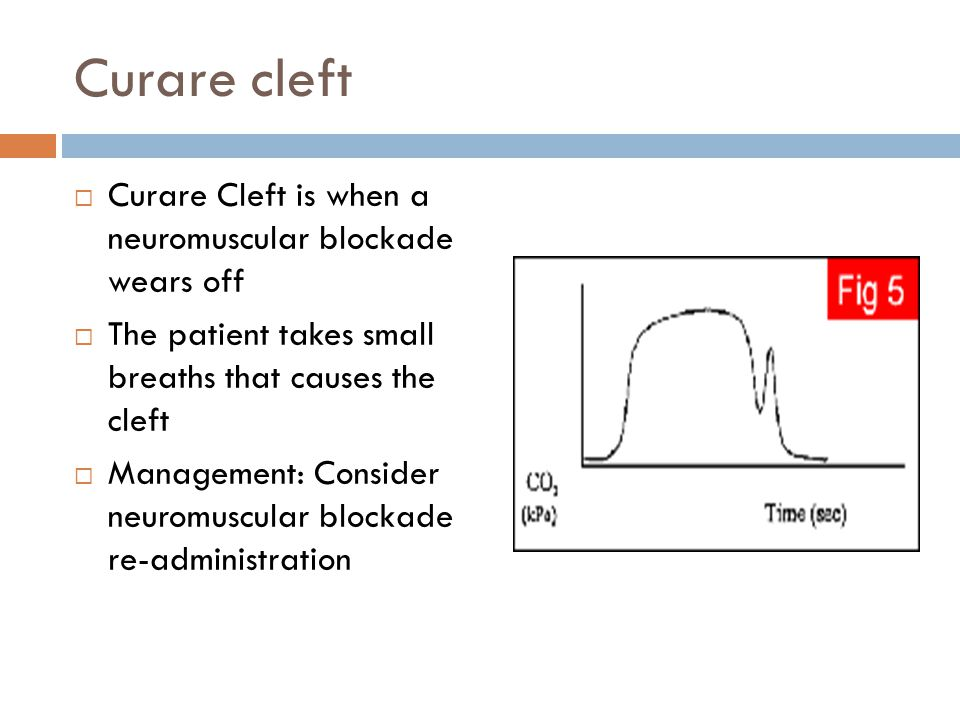 Curare cleft  Curare Cleft is when a neuromuscular blockade wears off  The patient takes small breaths that causes the cleft  Management: Consider neuromuscular blockade re-administration