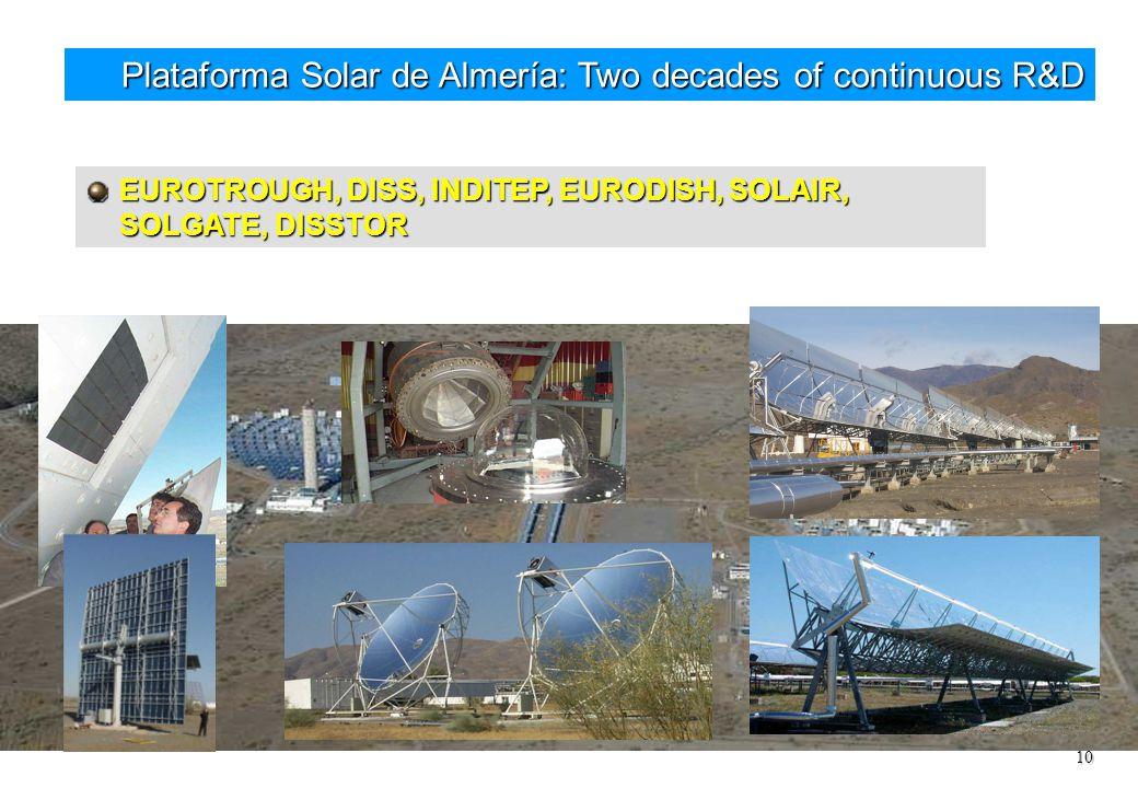 10 Plataforma Solar de Almería: Two decades of continuous R&D EUROTROUGH, DISS, INDITEP, EURODISH, SOLAIR, SOLGATE, DISSTOR