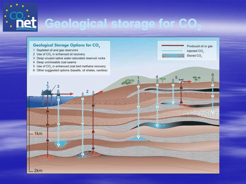 Geological storage for CO 2