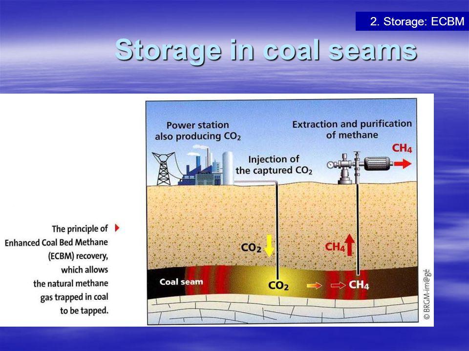 Storage in coal seams 2. Storage: ECBM