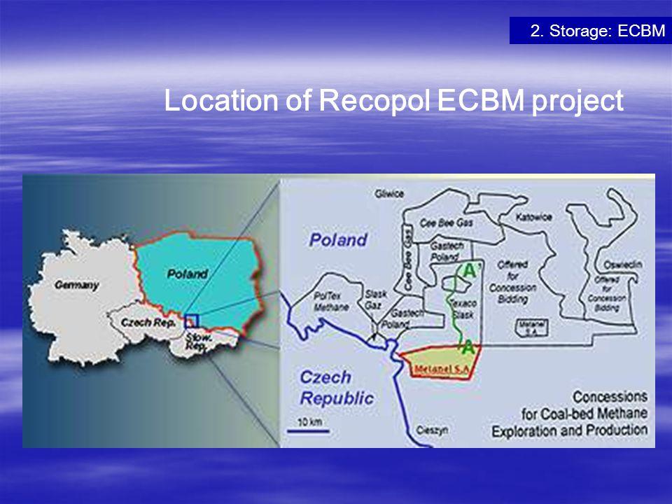 Location of Recopol ECBM project 2. Storage: ECBM