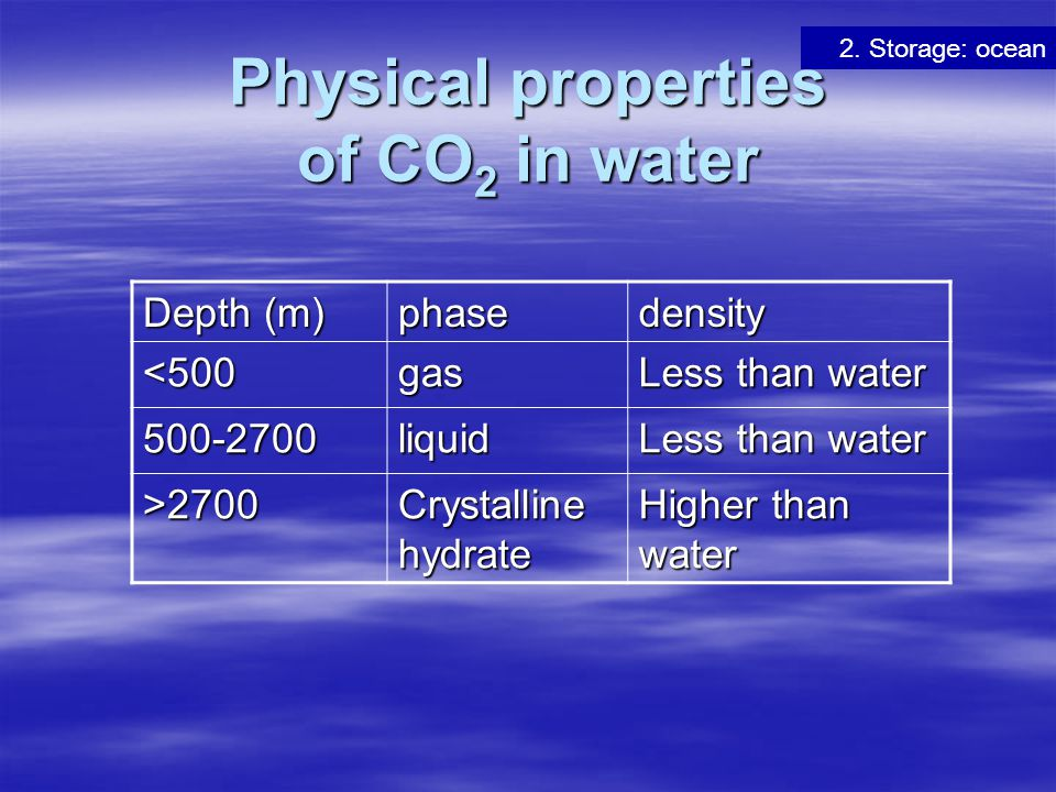 Physical properties of CO 2 in water Depth (m) phasedensity <500gas Less than water 500-2700liquid >2700 Crystalline hydrate Higher than water 2. Stor