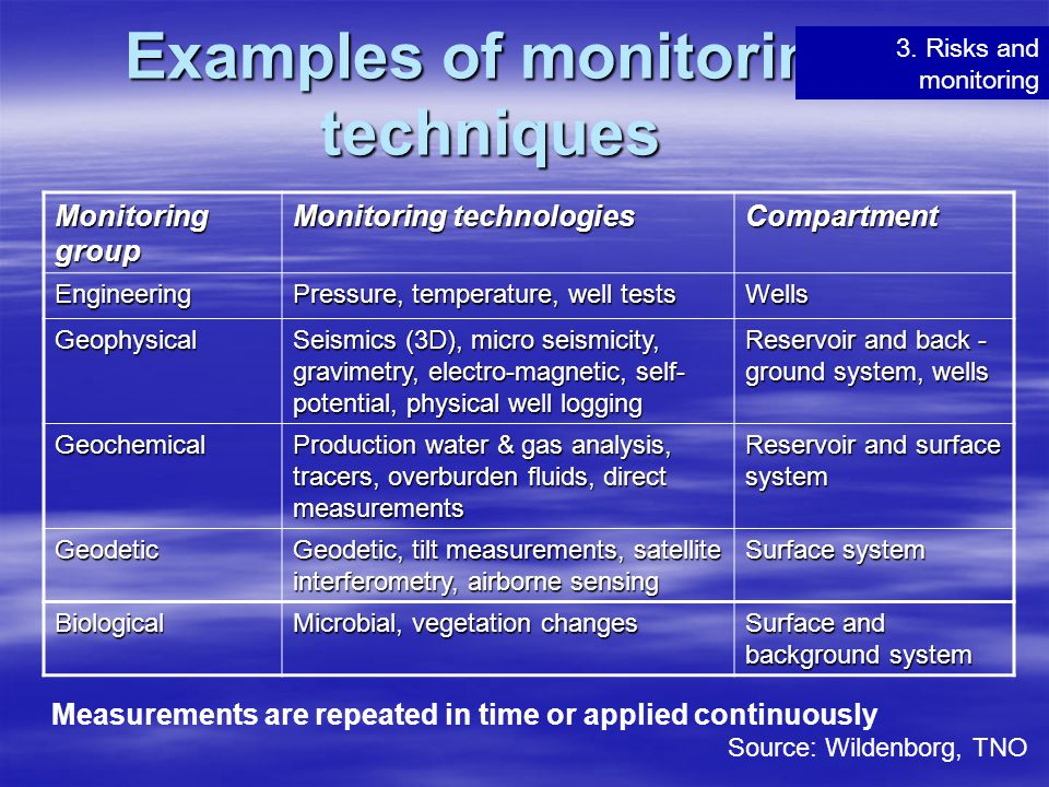 Examples of monitoring techniques Monitoring group Monitoring technologies Compartment Engineering Pressure, temperature, well tests Wells Geophysical