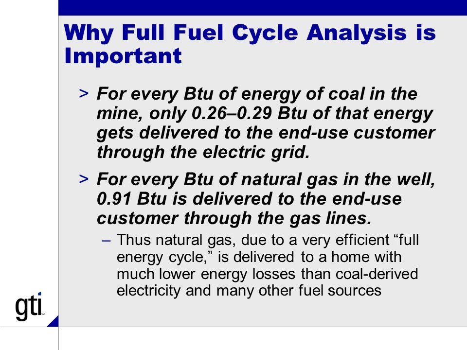 CO 2 Production by Fuel Type (pounds per million Btu)