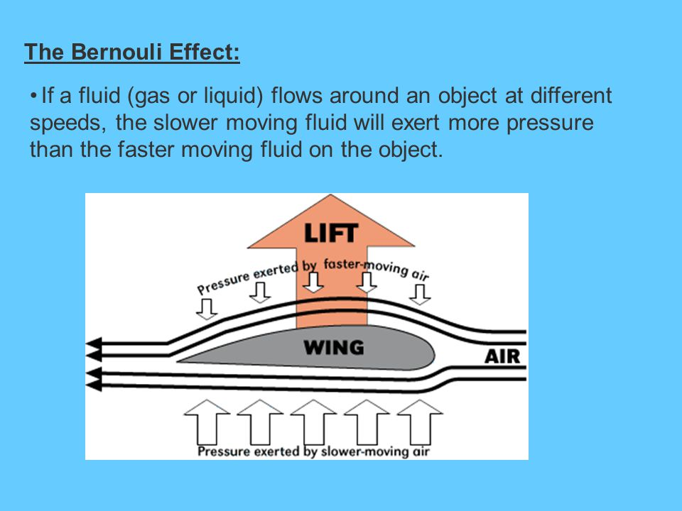 If drag increases and/or thrust decreases the car will slow down Cars create thrust using engines.