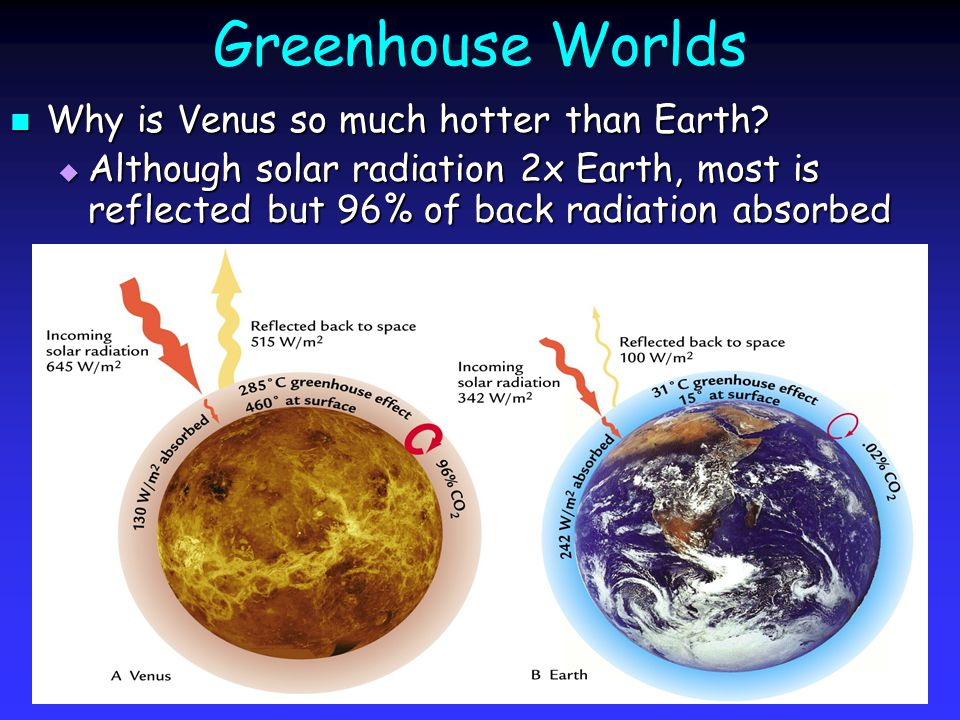 Greenhouse Worlds Why is Venus so much hotter than Earth.