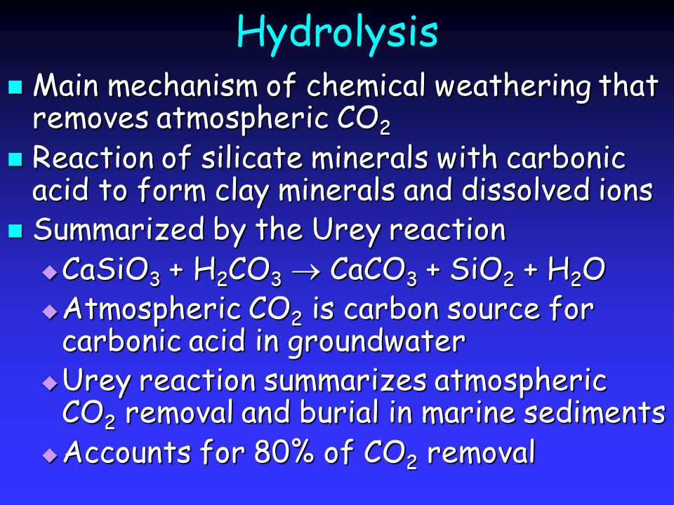 Hydrolysis Main mechanism of chemical weathering that removes atmospheric CO 2 Main mechanism of chemical weathering that removes atmospheric CO 2 Reaction of silicate minerals with carbonic acid to form clay minerals and dissolved ions Reaction of silicate minerals with carbonic acid to form clay minerals and dissolved ions Summarized by the Urey reaction Summarized by the Urey reaction  CaSiO 3 + H 2 CO 3  CaCO 3 + SiO 2 + H 2 O  Atmospheric CO 2 is carbon source for carbonic acid in groundwater  Urey reaction summarizes atmospheric CO 2 removal and burial in marine sediments  Accounts for 80% of CO 2 removal