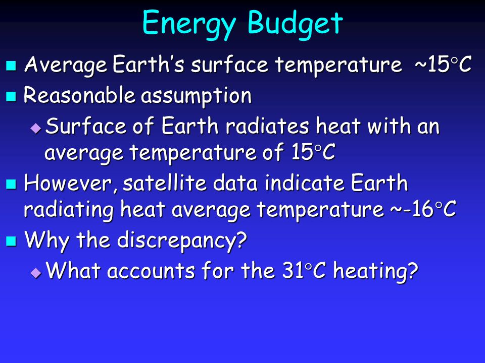 Energy Budget Average Earth's surface temperature ~15  C Average Earth's surface temperature ~15  C Reasonable assumption Reasonable assumption  Surface of Earth radiates heat with an average temperature of 15  C However, satellite data indicate Earth radiating heat average temperature ~-16  C However, satellite data indicate Earth radiating heat average temperature ~-16  C Why the discrepancy.