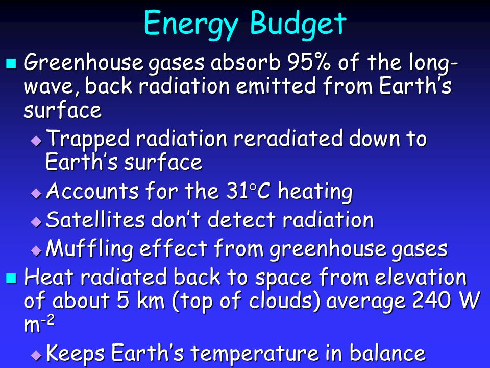 Energy Budget Greenhouse gases absorb 95% of the long- wave, back radiation emitted from Earth's surface Greenhouse gases absorb 95% of the long- wave, back radiation emitted from Earth's surface  Trapped radiation reradiated down to Earth's surface  Accounts for the 31  C heating  Satellites don't detect radiation  Muffling effect from greenhouse gases Heat radiated back to space from elevation of about 5 km (top of clouds) average 240 W m -2 Heat radiated back to space from elevation of about 5 km (top of clouds) average 240 W m -2  Keeps Earth's temperature in balance