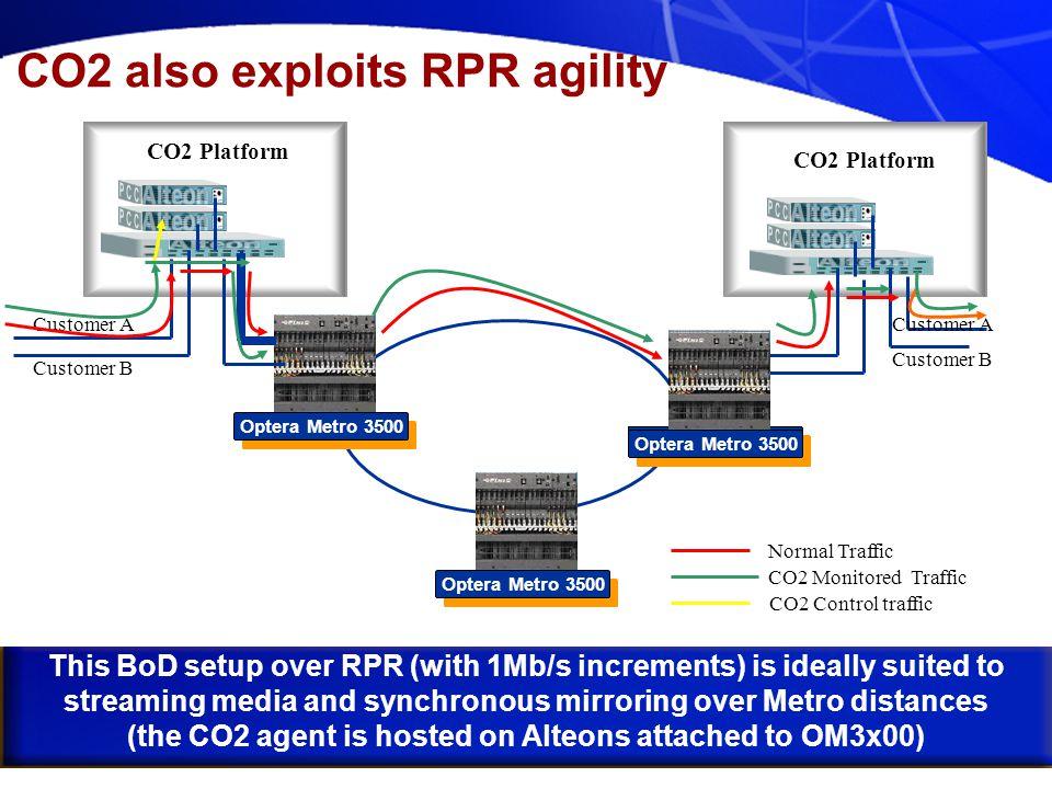 Nortel Networks Confidential Customer A Customer B CO2 Platform Optera Metro 3500 Customer A Customer B CO2 Platform Optera Metro 3500 Normal Traffic