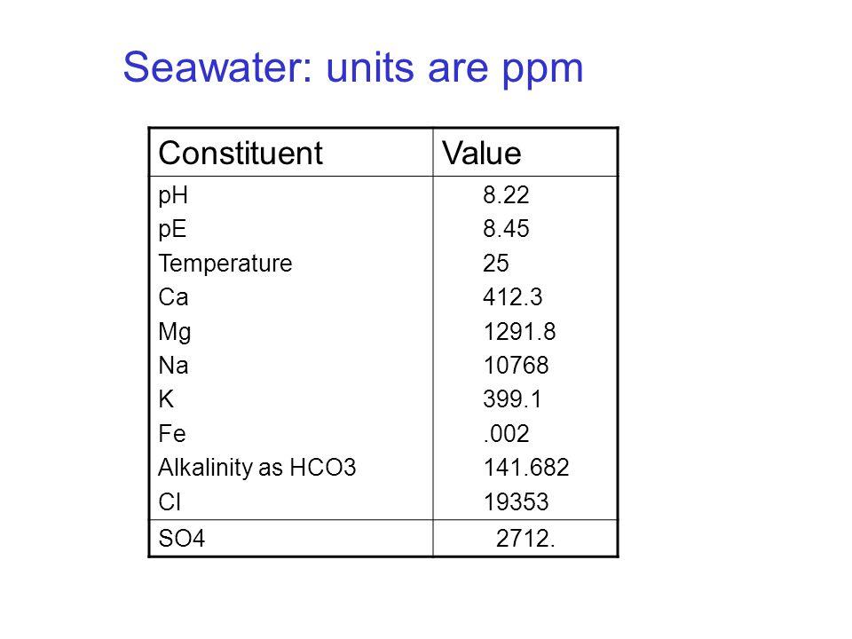 ConstituentValue pH pE Temperature Ca Mg Na K Fe Alkalinity as HCO3 Cl 8.22 8.45 25 412.3 1291.8 10768 399.1.002 141.682 19353 SO4 2712.