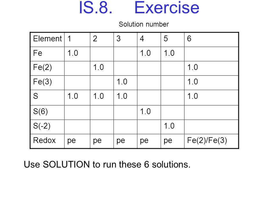 IS.8.Exercise Use SOLUTION to run these 6 solutions. Element123456 Fe1.0 Fe(2)1.0 Fe(3)1.0 S S(6)1.0 S(-2)1.0 Redoxpe Fe(2)/Fe(3) Solution number