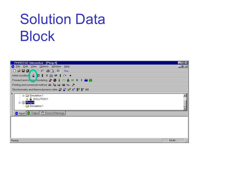 Solution Data Block