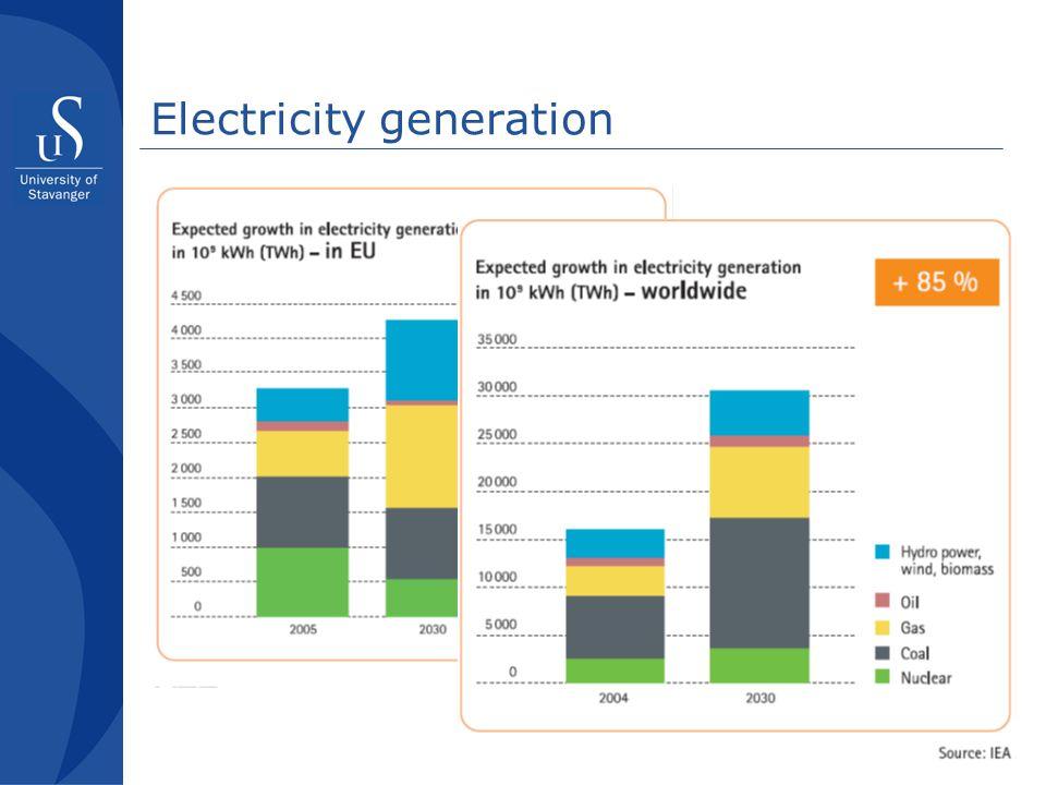 4 New plant capacity (VGB)