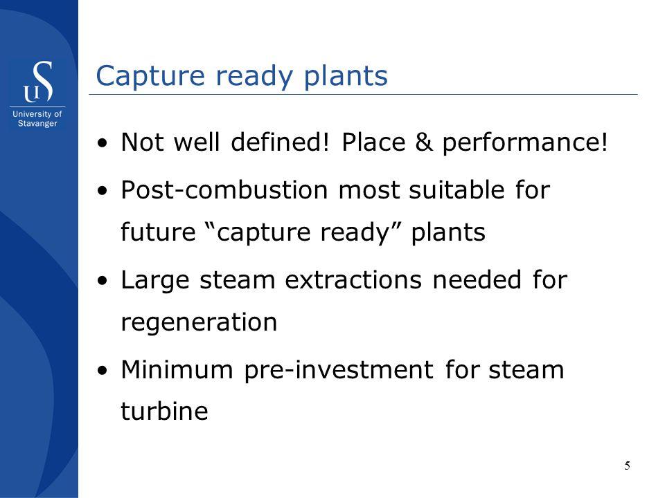 6 Various capture technologies