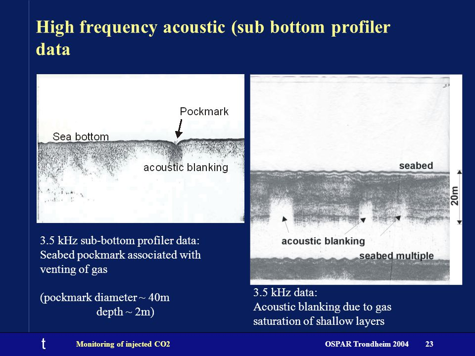 t OSPAR Trondheim 2004Monitoring of injected CO223 High frequency acoustic (sub bottom profiler data 3.5 kHz sub-bottom profiler data: Seabed pockmark