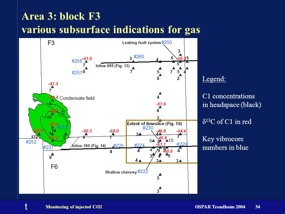 t OSPAR Trondheim 2004Monitoring of injected CO234 Area 3: block F3 various subsurface indications for gas Legend: C1 concentrations in headspace (black) δ 13 C of C1 in red Key vibrocore numbers in blue