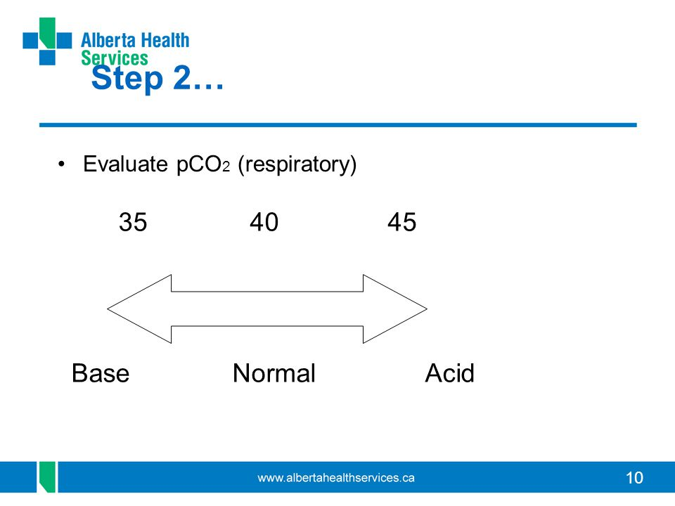 10 Step 2… Evaluate pCO 2 (respiratory) 35 40 45 Base Normal Acid