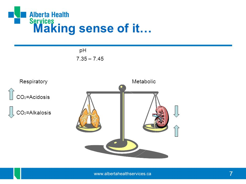 7 Making sense of it… pH 7.35 – 7.45 Respiratory Metabolic CO 2 =Acidosis HCO 3 =Acidosis CO 2 =Alkalosis HCO 3 =Alkalosis