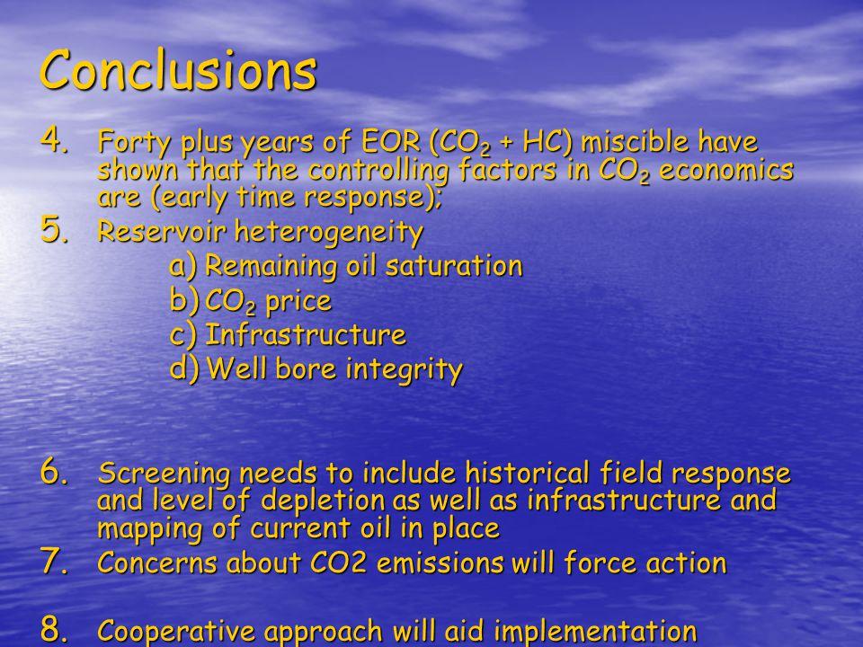 Options for CO2 Usage/Disposal EOR GOBCBM EGR 'Value Added' 'Rental of pore space' Regulatory driven CO2 Emission