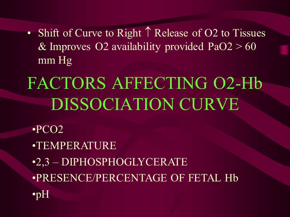 Shift of Curve to Right  Release of O2 to Tissues & Improves O2 availability provided PaO2 > 60 mm Hg FACTORS AFFECTING O2-Hb DISSOCIATION CURVE PCO2
