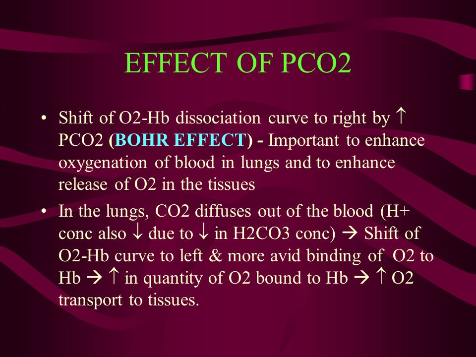 EFFECT OF PCO2 Shift of O2-Hb dissociation curve to right by  PCO2 (BOHR EFFECT) - Important to enhance oxygenation of blood in lungs and to enhance
