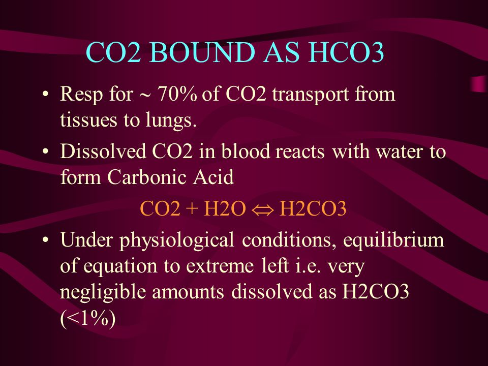 CO2 BOUND AS HCO3 Resp for  70% of CO2 transport from tissues to lungs. Dissolved CO2 in blood reacts with water to form Carbonic Acid CO2 + H2O  H2