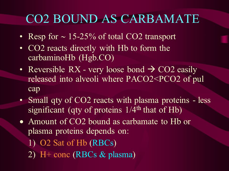 CO2 BOUND AS CARBAMATE Resp for  15-25% of total CO2 transport CO2 reacts directly with Hb to form the carbaminoHb (Hgb.CO) Reversible RX - very loos