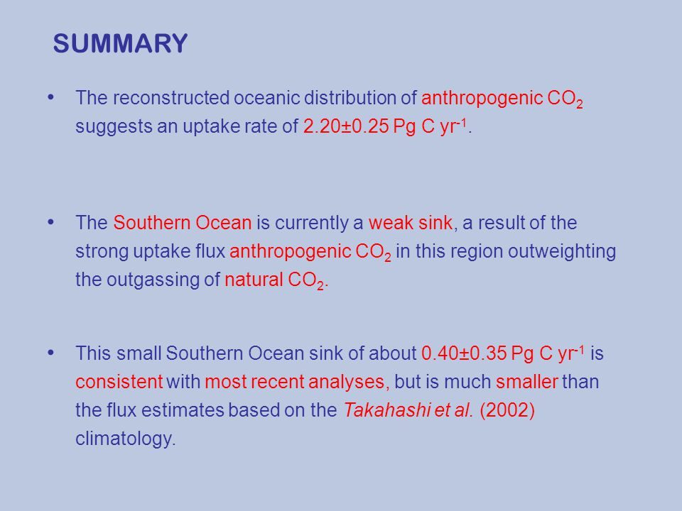 SUMMARY The Southern Ocean is currently a weak sink, a result of the strong uptake flux anthropogenic CO 2 in this region outweighting the outgassing of natural CO 2.