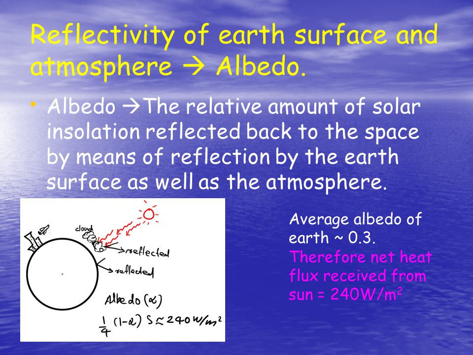 Reflectivity of earth surface and atmosphere  Albedo.