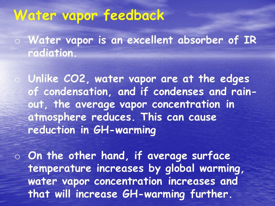 Water vapor feedback o Water vapor is an excellent absorber of IR radiation.