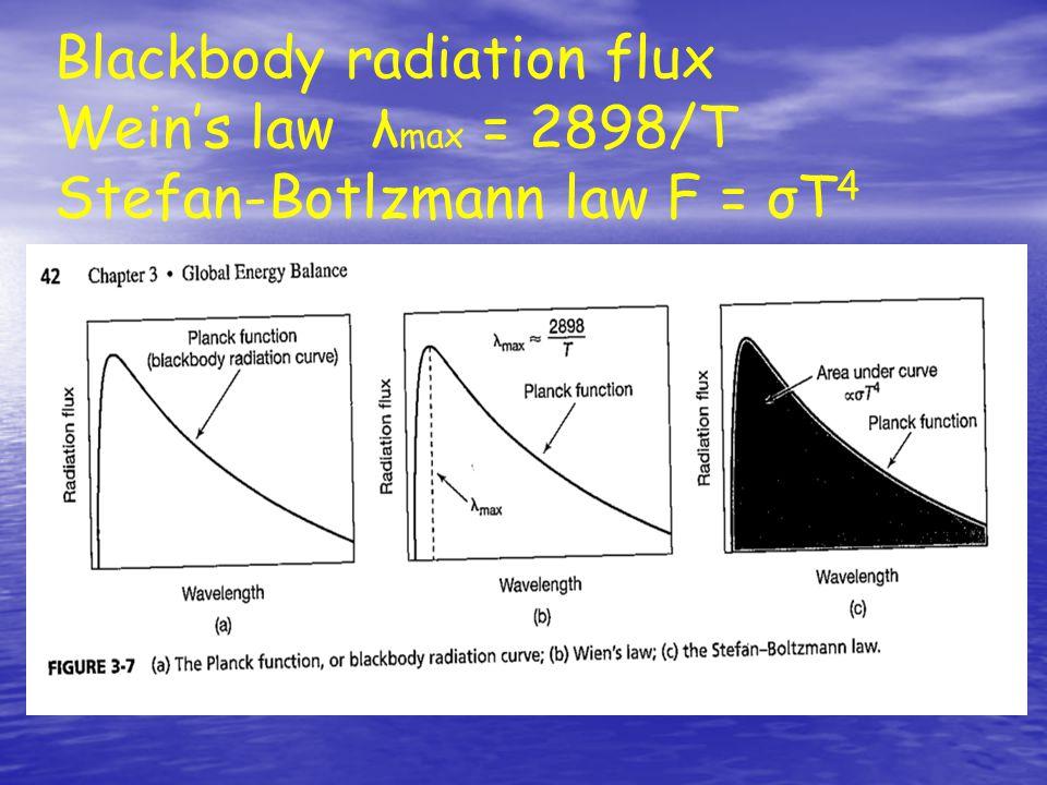 Blackbody radiation flux Wein's law λ max = 2898/T Stefan-Botlzmann law F = σT 4