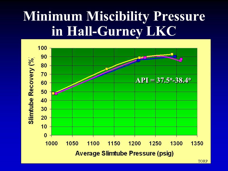 Minimum Miscibility Pressure in Hall-Gurney LKC API = 37.5 o -38.4 o TORP