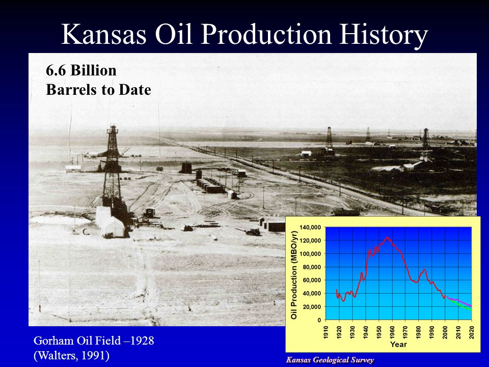 Summary Kansas EOR potential using CO 2 flooding may exceed 200-500 MMBO – if potential proves up, the LKC and Arbuckle in central KS have sufficient resource to support a pipeline Partners in Lansing-Kansas City Demonstration Flood Murfin Drilling Company, Inc.