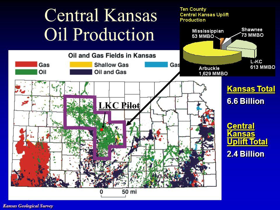 Central Kansas Oil Production Kansas Total 6.6 Billion Central Kansas Uplift Total 2.4 Billion Kansas Total 6.6 Billion Central Kansas Uplift Total 2.