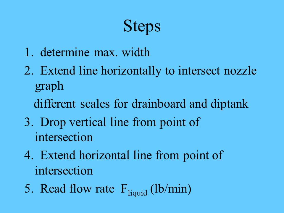 1. determine max. width 2. Extend line horizontally to intersect nozzle graph different scales for drainboard and diptank 3. Drop vertical line from p