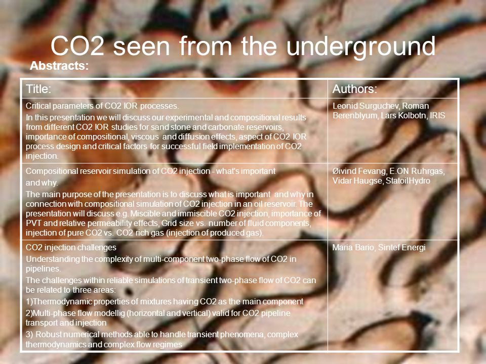 CO2 seen from the underground Title:Authors: Critical parameters of CO2 IOR processes.