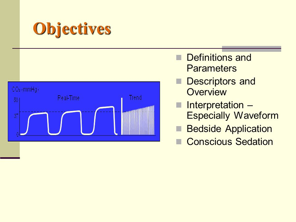 Objectives Definitions and Parameters Descriptors and Overview Interpretation – Especially Waveform Bedside Application Conscious Sedation