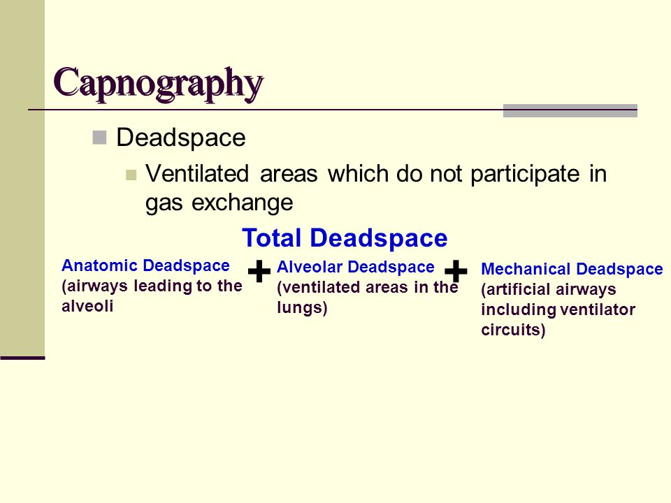 Capnography Deadspace Ventilated areas which do not participate in gas exchange Anatomic Deadspace (airways leading to the alveoli Total Deadspace Alveolar Deadspace (ventilated areas in the lungs) Mechanical Deadspace (artificial airways including ventilator circuits) ++