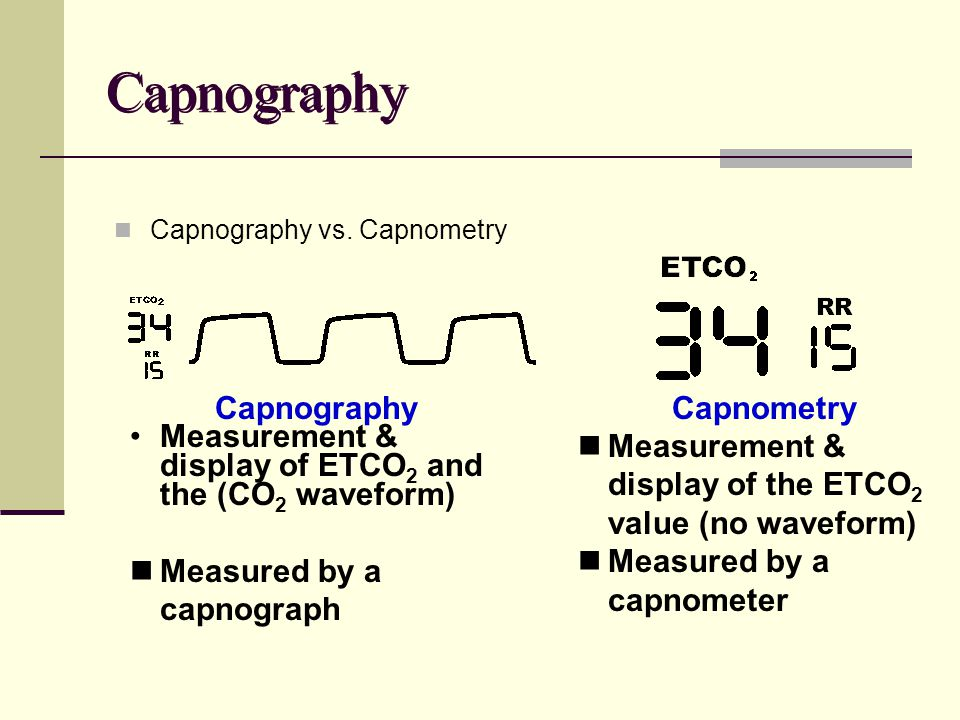 Capnography Arterial CO 2 (PaCO 2 ) From Arterial Blood Gas Sample (ABG) ETCO 2 from Capnograph Normal Arterial & ETCO 2 Values Normal PaCO 2 Values: (at sea level) 35- 45 mmHg Normal ETCO 2 Values: 30- 43 mmHg 4.0-5.7 kPa 4.0-5.6%