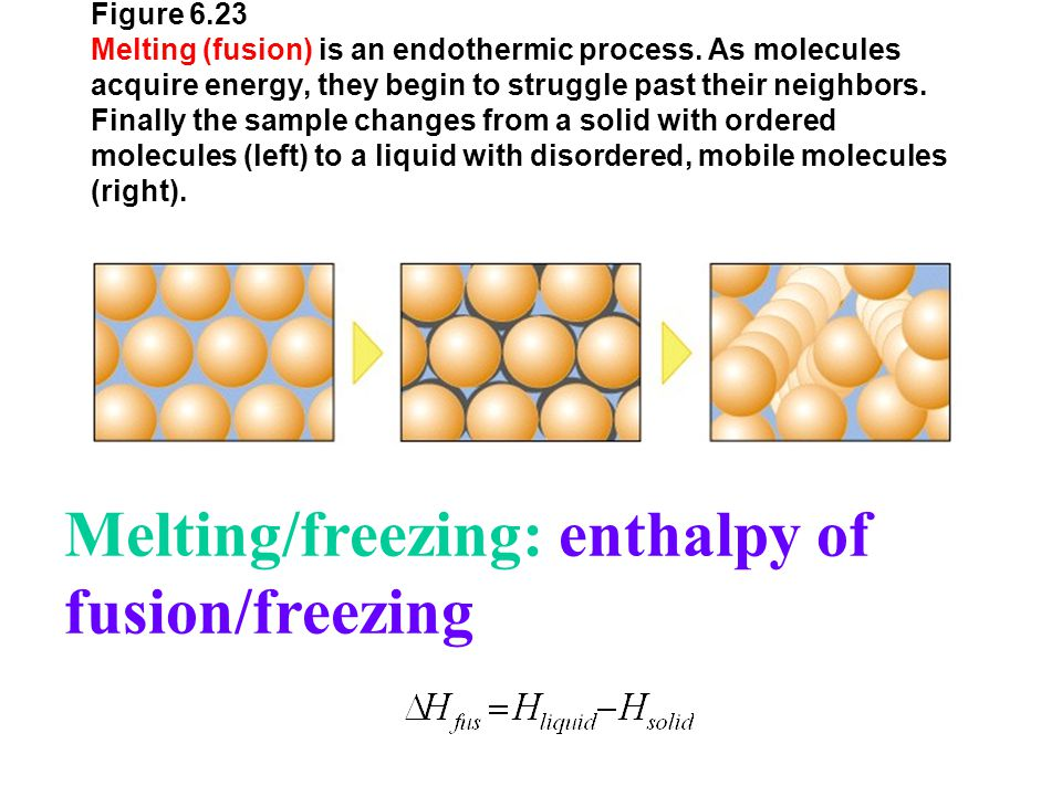 Figure 6.23 Melting (fusion) is an endothermic process. As molecules acquire energy, they begin to struggle past their neighbors. Finally the sample c