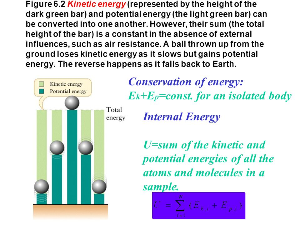 The Enthalpy of Chemical Change: Reaction Enthalpies Reactants  Porducts+heat (exothermic) Reactants+heat  Products (endothermic) CH 4 (g)+2O 2 (g)  CO 2 (g)+2H 2 O(l)+heat CH 4 (g)+2O 2 (g)  CO 2 (g)+2H 2 O(l) ΔH r =-890.0 kJ/mol (Thermochemical Equation) Molar Reaction Enthalpy (CH 4 )