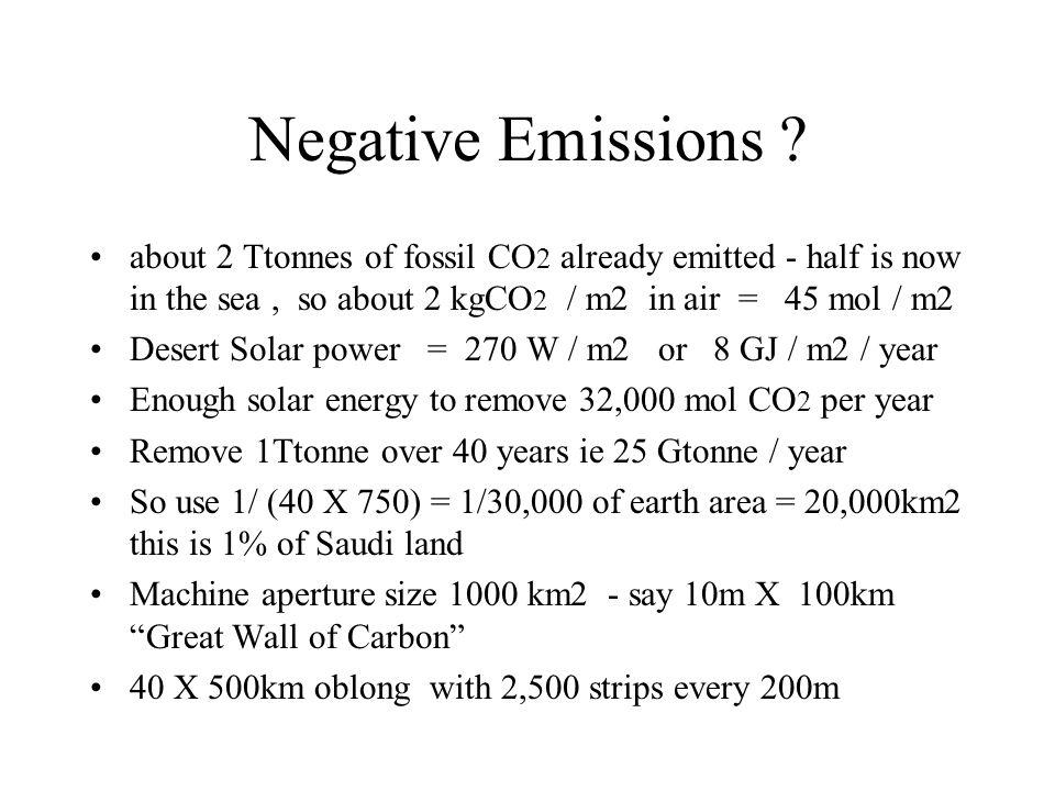 Negative Emissions .