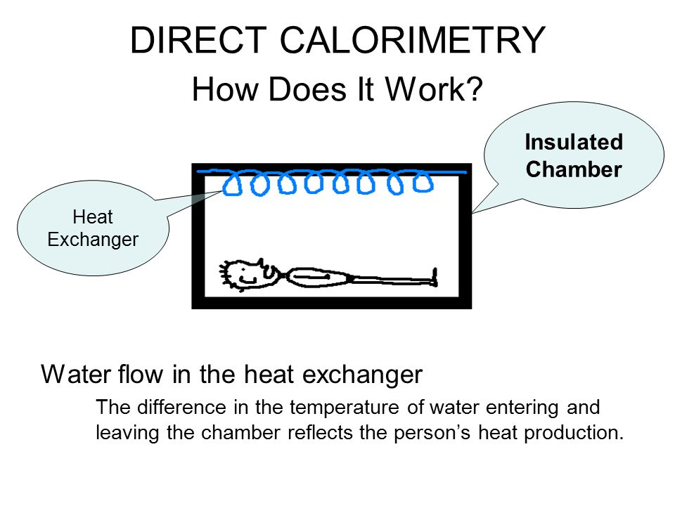 DIRECT CALORIMETRY Problems Expensive Not applicable in most activities Highly impractical for large-scale studies Very few pieces of equipment in nation So…Method #2 