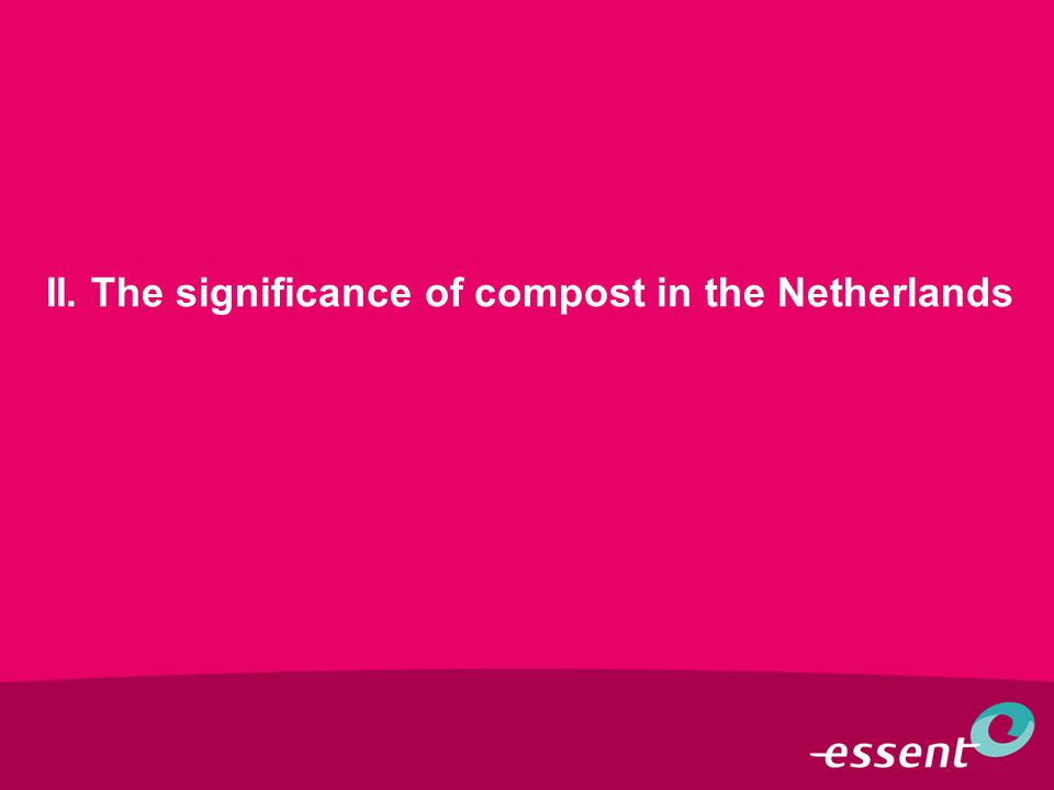 II. The significance of compost in the Netherlands