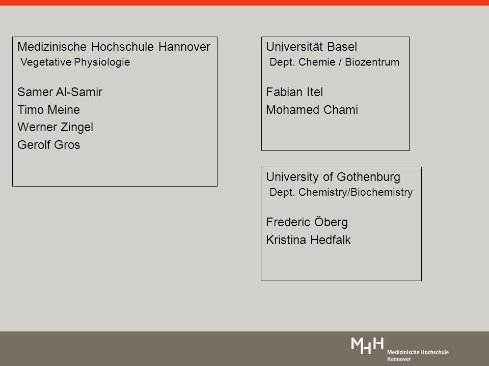 Medizinische Hochschule Hannover Vegetative Physiologie Samer Al-Samir Timo Meine Werner Zingel Gerolf Gros Universität Basel Dept. Chemie / Biozentru