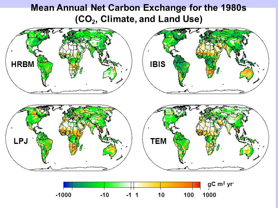 gC m 2 yr - 1 -1000-10-1 1101001000 HRBMIBIS LPJTEM Mean Annual Net Carbon Exchange for the 1980s (CO 2, Climate, and Land Use)