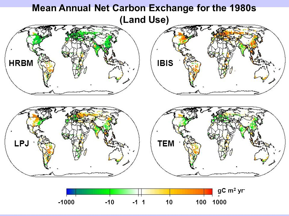 gC m 2 yr - 1 -1000-10-1 1101001000 HRBMIBIS LPJTEM Mean Annual Net Carbon Exchange for the 1980s (Land Use)
